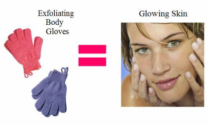 exfoliating gloves products for oily skin mattify cosmetics makeup